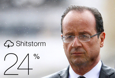 shitstorm-hollande